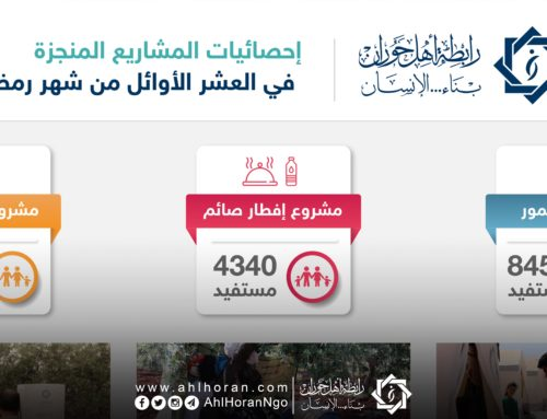 إنفوغراف إحصائيات المشاريع المنجزة في الأيام العشرة الأولى من شهر رمضان