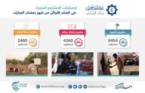ramadan-infographic-01